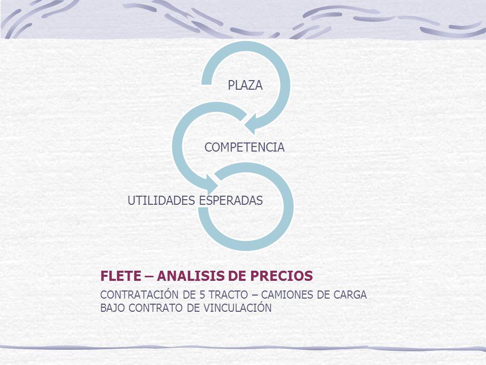 COTIZACIÓN DE FLETE RUTA QUITO – BOGOTÁ 40 TM $ 4.130,00 20 TM $ 3.450,00 - Trafico 5 días y salida cada semana.
