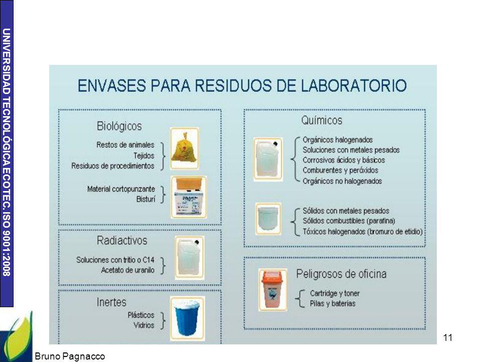 UNIVERSIDAD TECNOLÓGICA ECOTEC. ISO 9001:2008 Bruno Pagnacco 11