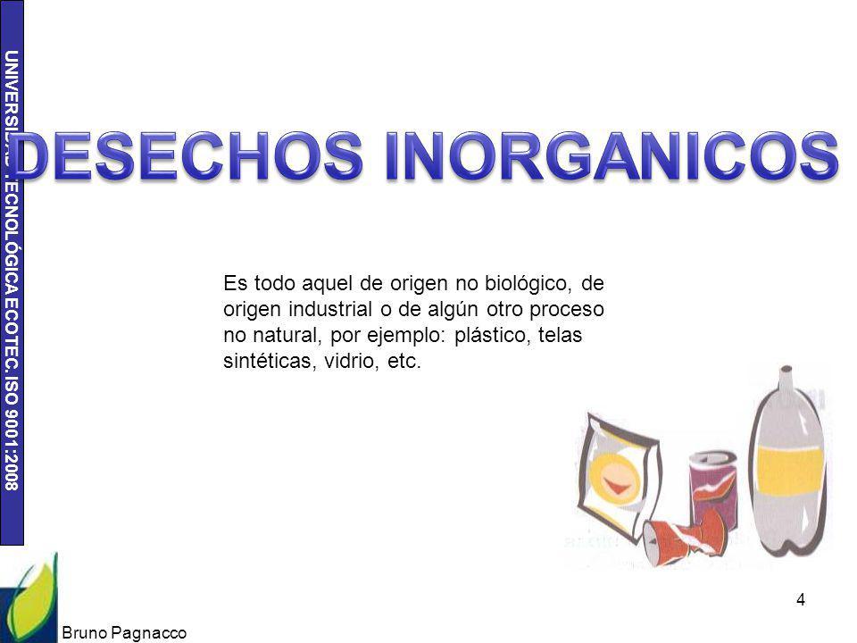 UNIVERSIDAD TECNOLÓGICA ECOTEC. ISO 9001:2008 Bruno Pagnacco 4 Es todo aquel de origen no biológico, de origen industrial o de algún otro proceso no n