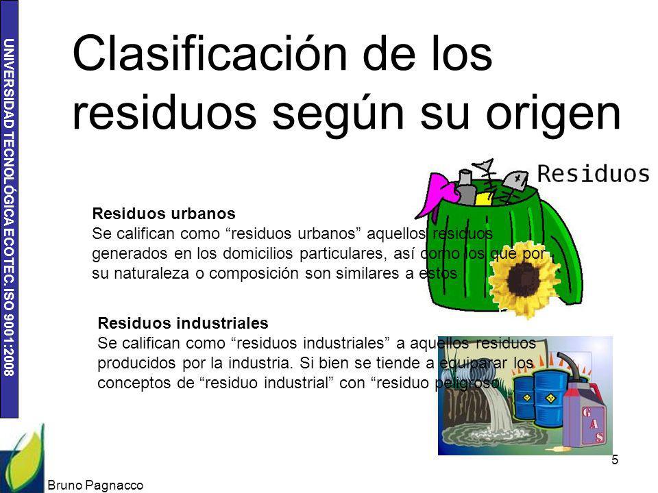 UNIVERSIDAD TECNOLÓGICA ECOTEC. ISO 9001:2008 Bruno Pagnacco 5 Clasificación de los residuos según su origen Residuos urbanos Se califican como residu