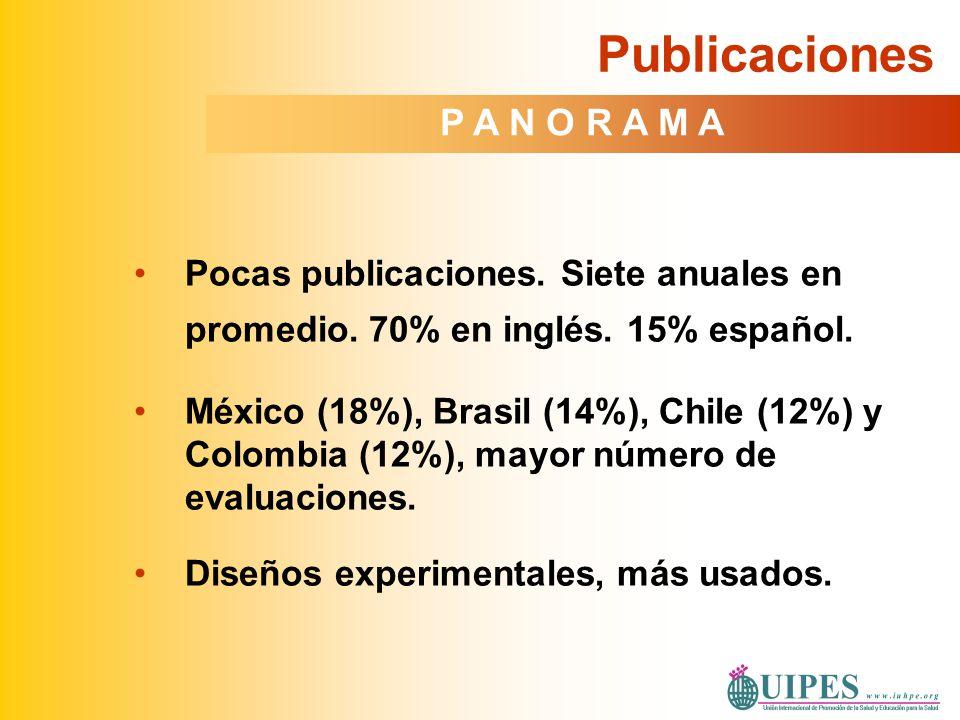 Pocas publicaciones. Siete anuales en promedio. 70% en inglés. 15% español. México (18%), Brasil (14%), Chile (12%) y Colombia (12%), mayor número de