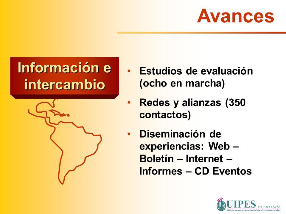 Información e intercambio Estudios de evaluación (ocho en marcha) Redes y alianzas (350 contactos) Diseminación de experiencias: Web – Boletín – Inter