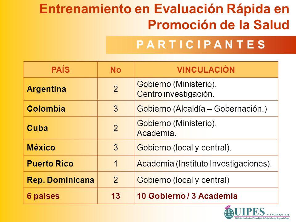 Entrenamiento en Evaluación Rápida en Promoción de la Salud PAÍSNoVINCULACIÓN Argentina2 Gobierno (Ministerio). Centro investigación. Colombia3Gobiern