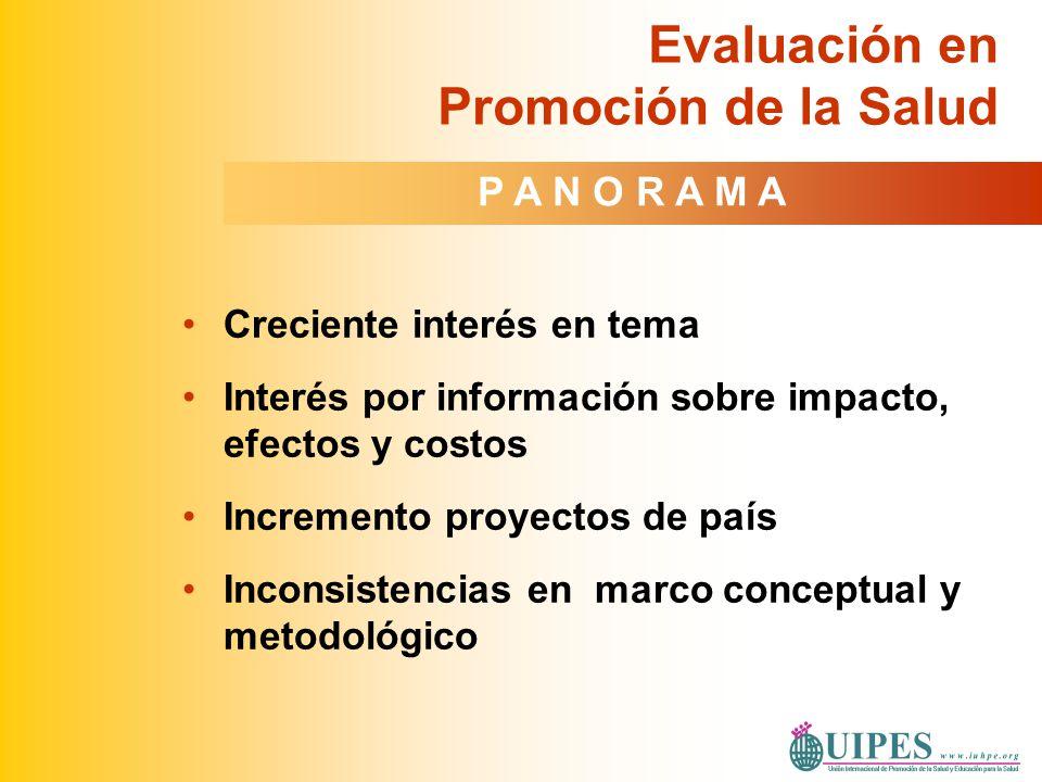 Evaluación Participativa Vigilancia FRC Estudios de caso de política Sistematización-evaluación Evaluación Rápida Evaluación Económica Evaluación de Efectividad Evaluación en Promoción de la Salud en América Latina R E S P U E S T A S Otras Iniciativas Evaluación en Promoción de la Salud