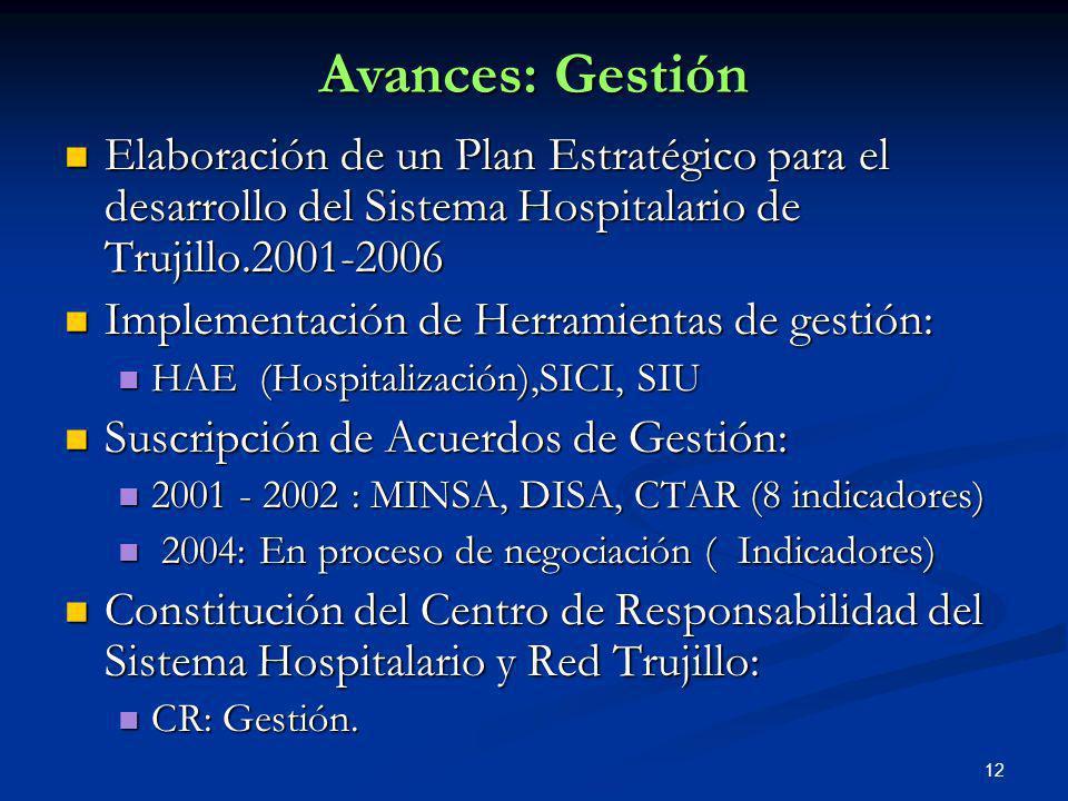 12 Elaboración de un Plan Estratégico para el desarrollo del Sistema Hospitalario de Trujillo.2001-2006 Elaboración de un Plan Estratégico para el des