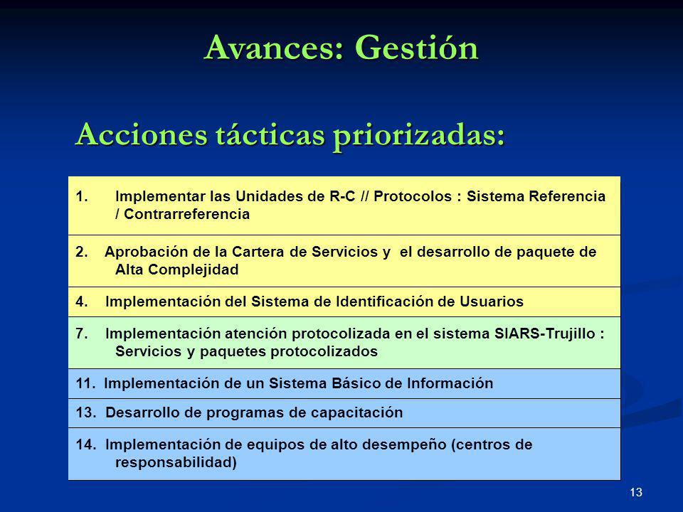 13 4. Implementación del Sistema de Identificación de Usuarios 7. Implementación atención protocolizada en el sistema SIARS-Trujillo : Servicios y paq