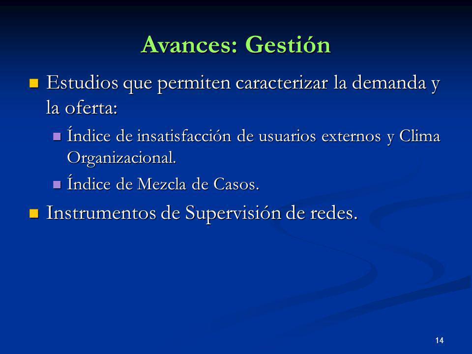 14 Estudios que permiten caracterizar la demanda y la oferta: Estudios que permiten caracterizar la demanda y la oferta: Índice de insatisfacción de u