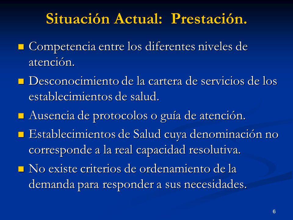 6 Situación Actual: Prestación. Competencia entre los diferentes niveles de atención. Competencia entre los diferentes niveles de atención. Desconocim