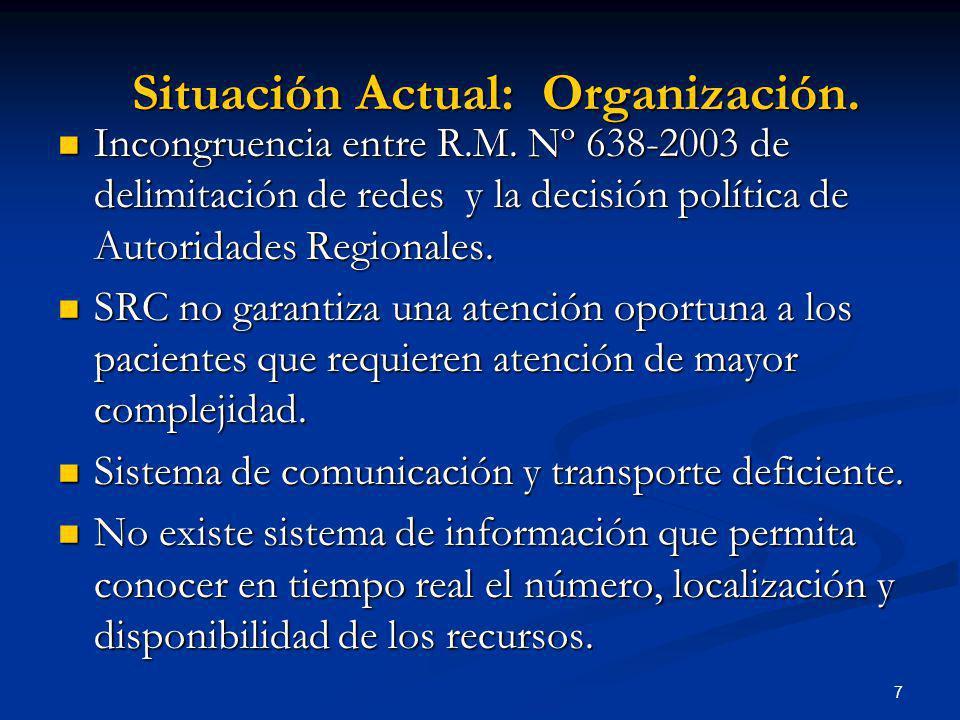 7 Incongruencia entre R.M. Nº 638-2003 de delimitación de redes y la decisión política de Autoridades Regionales. Incongruencia entre R.M. Nº 638-2003