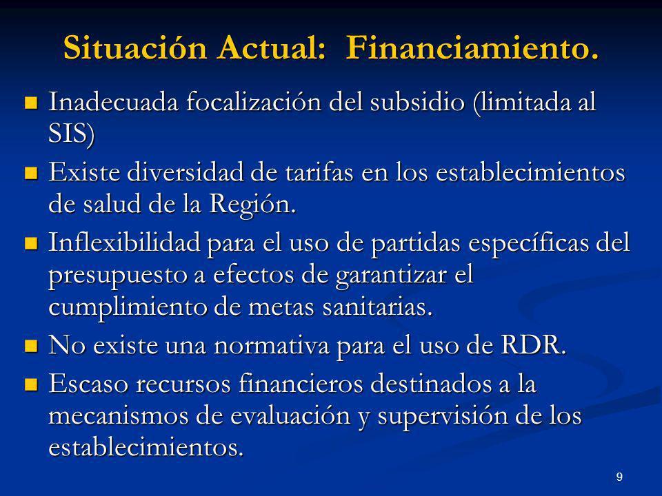 9 Inadecuada focalización del subsidio (limitada al SIS) Inadecuada focalización del subsidio (limitada al SIS) Existe diversidad de tarifas en los es