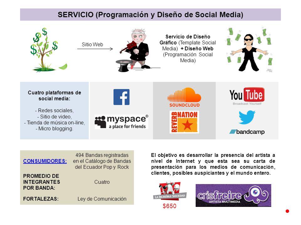 SERVICIO (Programación y Diseño de Social Media) Servicio de Diseño Gráfico (Template Social Media) + Diseño Web (Programación Social Media) Cuatro plataformas de social media: - Redes sociales, - Sitio de video, - Tienda de música on-line, - Micro blogging.