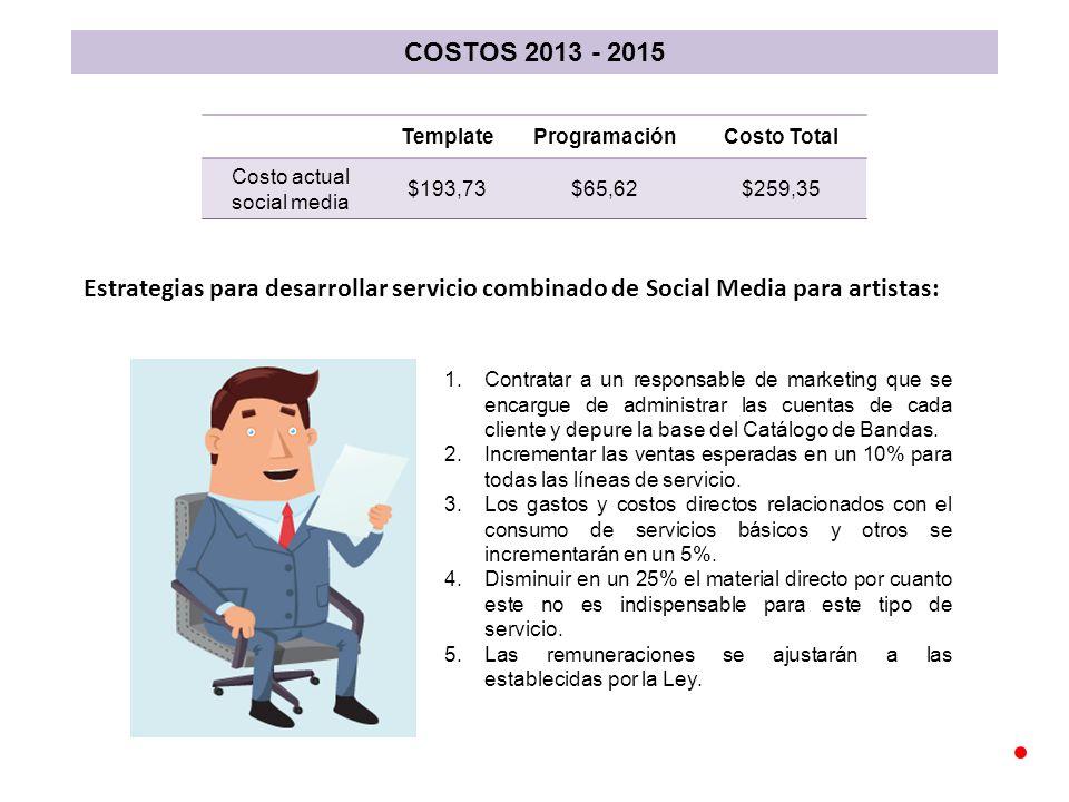 COSTOS 2013 - 2015 1.Contratar a un responsable de marketing que se encargue de administrar las cuentas de cada cliente y depure la base del Catálogo de Bandas.