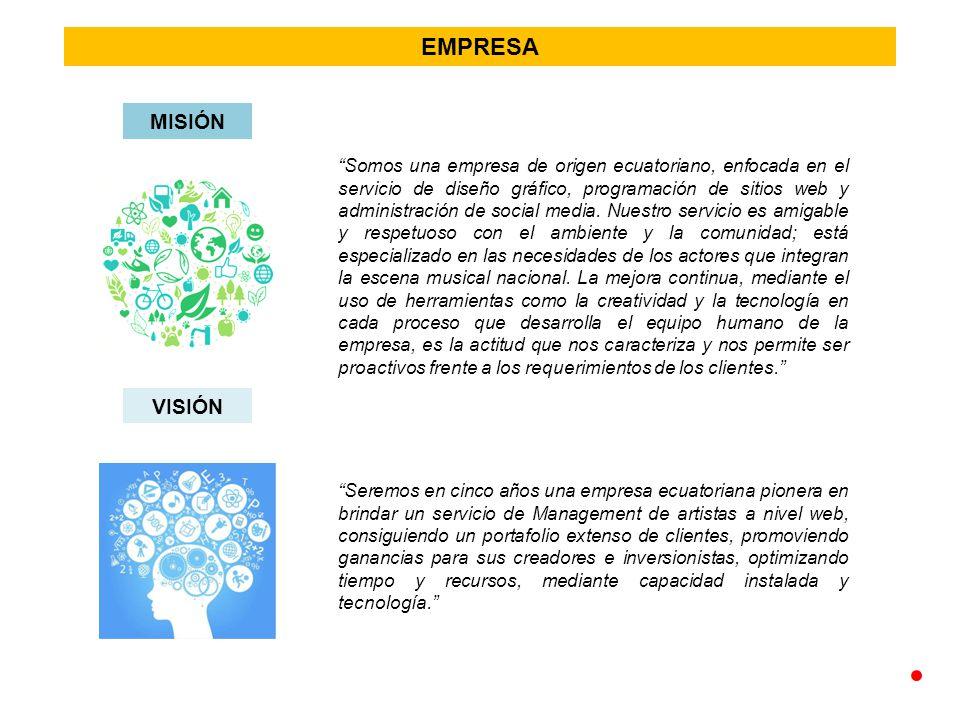 Somos una empresa de origen ecuatoriano, enfocada en el servicio de diseño gráfico, programación de sitios web y administración de social media.
