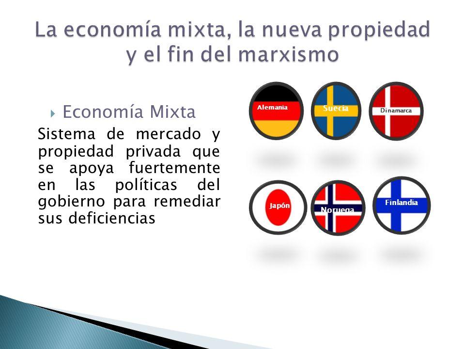 Economía Mixta Sistema de mercado y propiedad privada que se apoya fuertemente en las políticas del gobierno para remediar sus deficiencias Alemania S