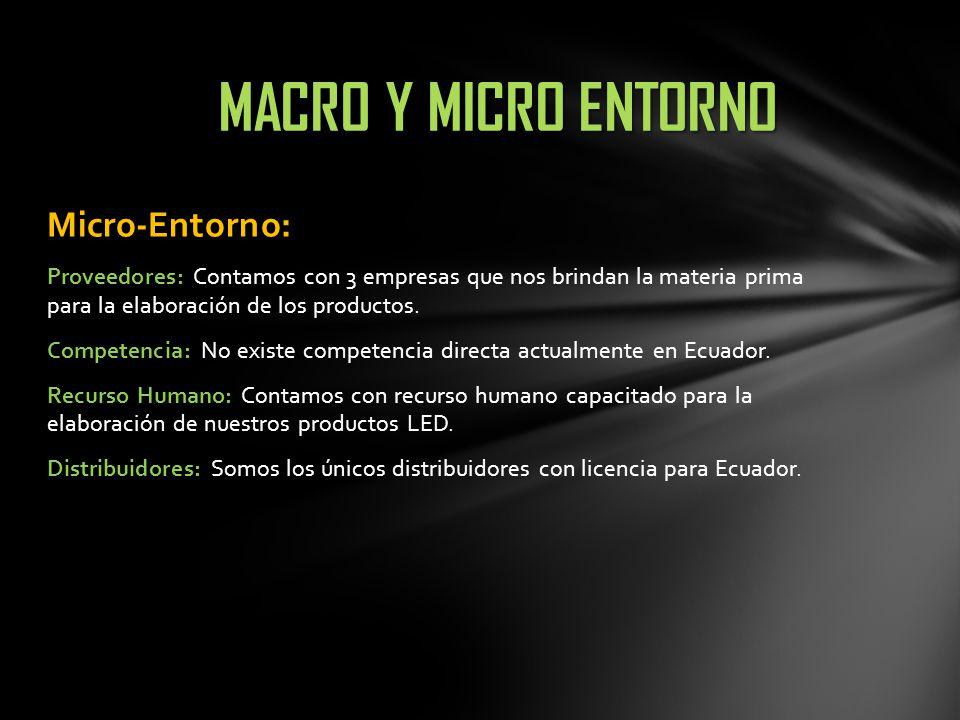 Micro-Entorno: Proveedores: Contamos con 3 empresas que nos brindan la materia prima para la elaboración de los productos. Competencia: No existe comp