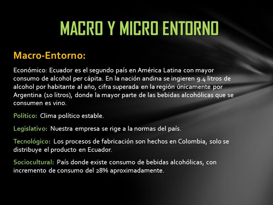 Macro-Entorno: Económico: Ecuador es el segundo país en América Latina con mayor consumo de alcohol per cápita. En la nación andina se ingieren 9.4 li