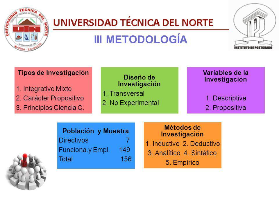 III METODOLOGÍA Tipos de Investigación 1. Integrativo Mixto 2. Carácter Propositivo 3. Principios Ciencia C. Diseño de Investigación 1. Transversal 2.