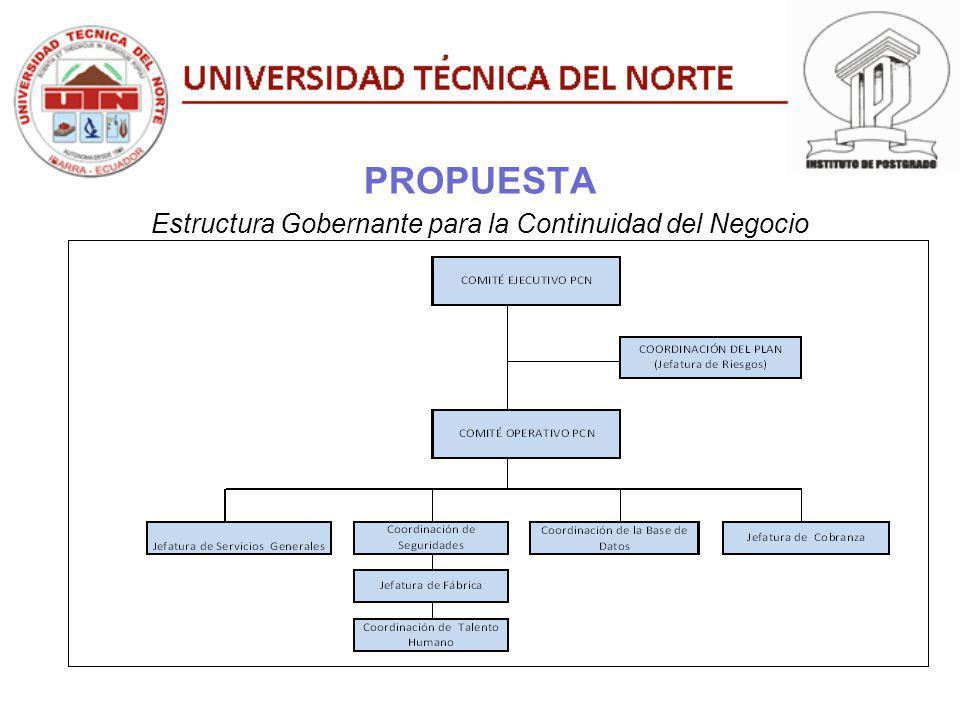 PROPUESTA Estructura Gobernante para la Continuidad del Negocio