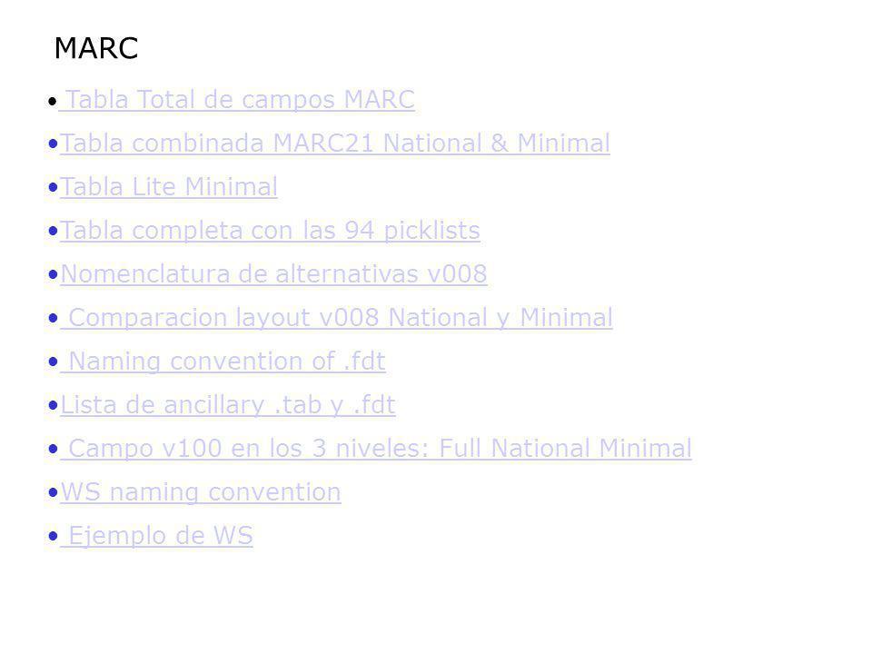 MARC Tabla Total de campos MARC Tabla Total de campos MARC Tabla combinada MARC21 National & Minimal Tabla Lite Minimal Tabla completa con las 94 pick