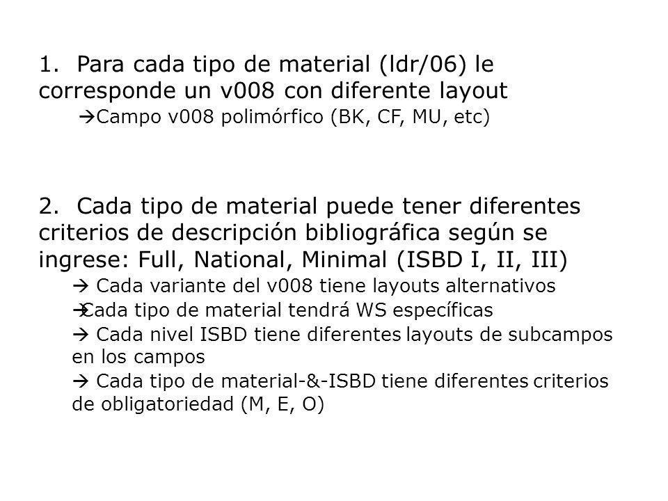 1. Para cada tipo de material (ldr/06) le corresponde un v008 con diferente layout Campo v008 polimórfico (BK, CF, MU, etc) 2. Cada tipo de material p