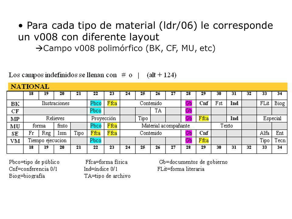 Cada tipo de material puede tener diferentes criterios de descripción bibliográfica según se ingrese: Full, National, Minimal (ISBD I, II, III) Cada variante del v008 tiene layouts alternativos