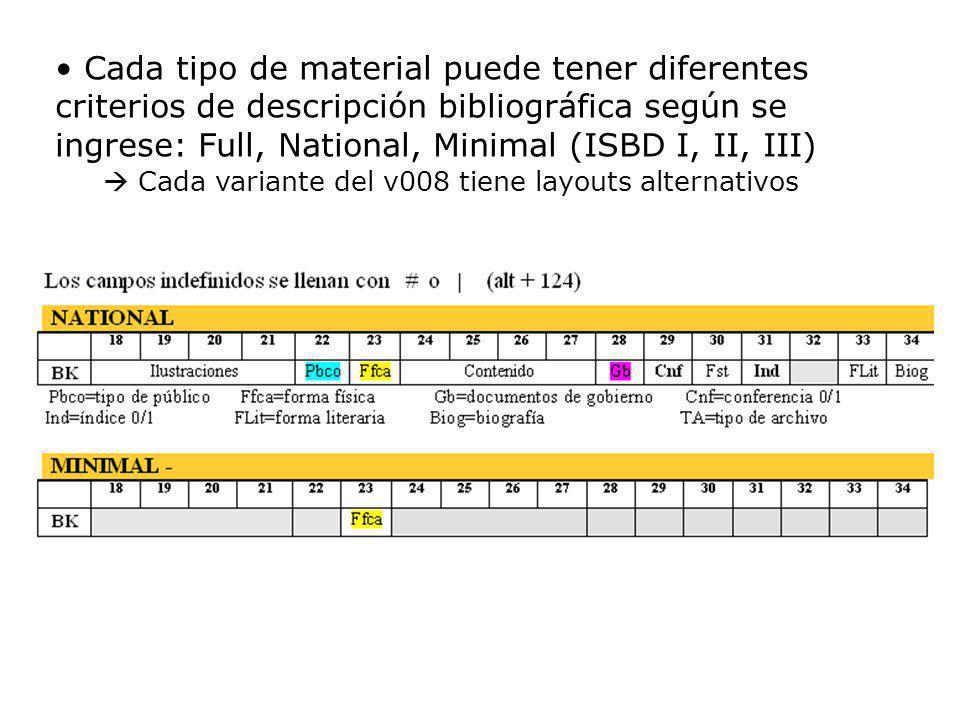 Cada tipo de material puede tener diferentes criterios de descripción bibliográfica según se ingrese: Full, National, Minimal (ISBD I, II, III) Cada tipo de material tendrá WS específicas Cada nivel ISBD tiene diferentes layouts de subcampos en los campos Cada tipo de material-&- ISBD tiene diferentes criterios de obligatoriedad (M, E, O)