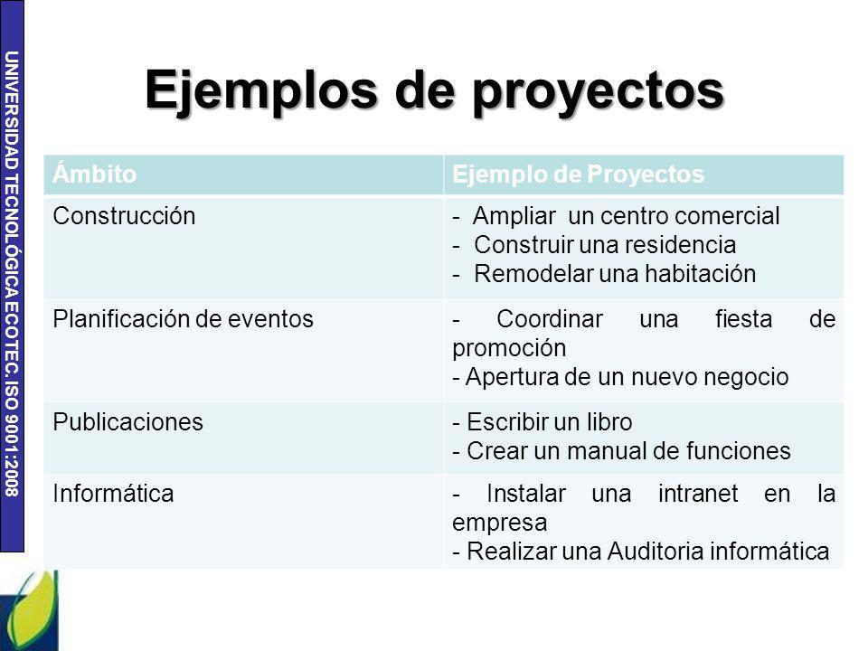 UNIVERSIDAD TECNOLÓGICA ECOTEC. ISO 9001:2008 ÁmbitoEjemplo de Proyectos Construcción- Ampliar un centro comercial - Construir una residencia - Remode