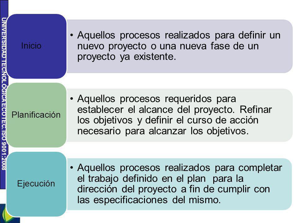 UNIVERSIDAD TECNOLÓGICA ECOTEC. ISO 9001:2008 Aquellos procesos realizados para definir un nuevo proyecto o una nueva fase de un proyecto ya existente