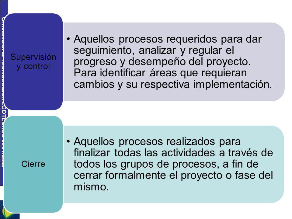 UNIVERSIDAD TECNOLÓGICA ECOTEC. ISO 9001:2008 Aquellos procesos requeridos para dar seguimiento, analizar y regular el progreso y desempeño del proyec