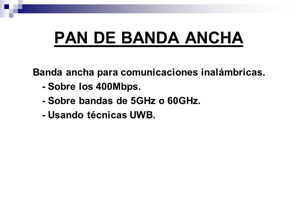 PAN DE BANDA ANCHA Banda ancha para comunicaciones inalámbricas. - Sobre los 400Mbps. - Sobre bandas de 5GHz o 60GHz. - Usando técnicas UWB.