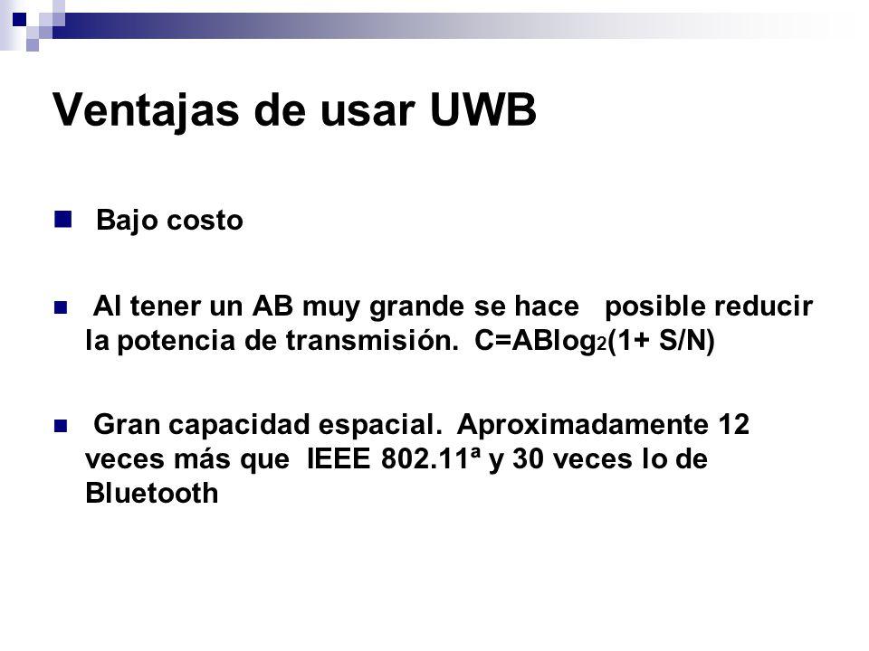 Ventajas de usar UWB Bajo costo Al tener un AB muy grande se hace posible reducir la potencia de transmisión. C=ABlog 2 (1+ S/N) Gran capacidad espaci