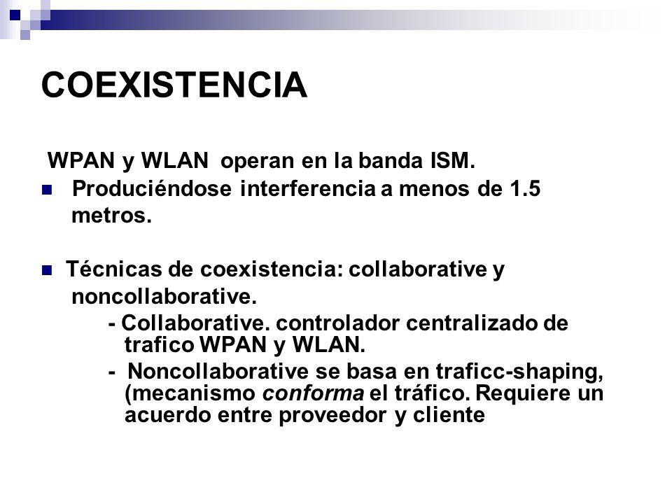 COEXISTENCIA WPAN y WLAN operan en la banda ISM. Produciéndose interferencia a menos de 1.5 metros. Técnicas de coexistencia: collaborative y noncolla