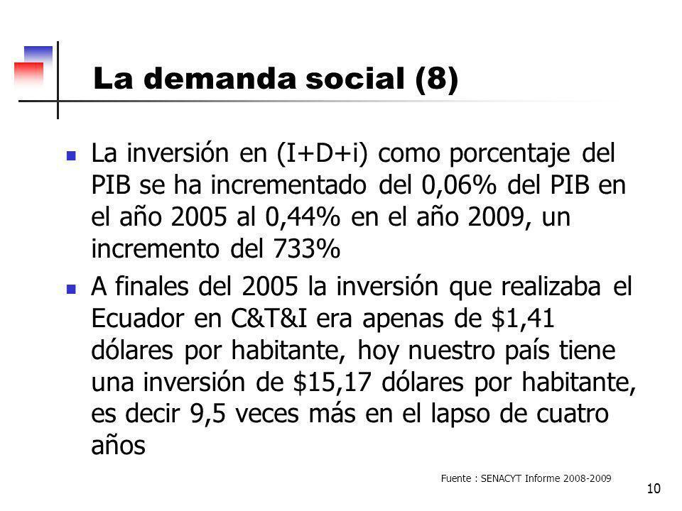 La demanda social (8) 10 La inversión en (I+D+i) como porcentaje del PIB se ha incrementado del 0,06% del PIB en el año 2005 al 0,44% en el año 2009, un incremento del 733% A finales del 2005 la inversión que realizaba el Ecuador en C&T&I era apenas de $1,41 dólares por habitante, hoy nuestro país tiene una inversión de $15,17 dólares por habitante, es decir 9,5 veces más en el lapso de cuatro años Fuente : SENACYT Informe 2008-2009