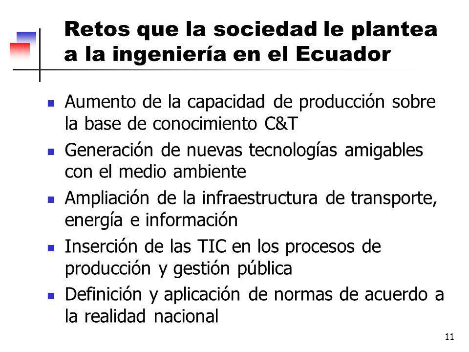 Retos que la sociedad le plantea a la ingeniería en el Ecuador Aumento de la capacidad de producción sobre la base de conocimiento C&T Generación de nuevas tecnologías amigables con el medio ambiente Ampliación de la infraestructura de transporte, energía e información Inserción de las TIC en los procesos de producción y gestión pública Definición y aplicación de normas de acuerdo a la realidad nacional 11