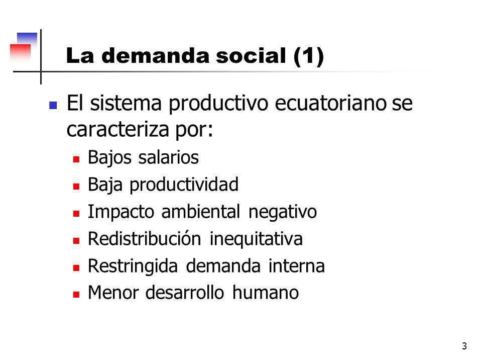 3 La demanda social (1) El sistema productivo ecuatoriano se caracteriza por: Bajos salarios Baja productividad Impacto ambiental negativo Redistribución inequitativa Restringida demanda interna Menor desarrollo humano