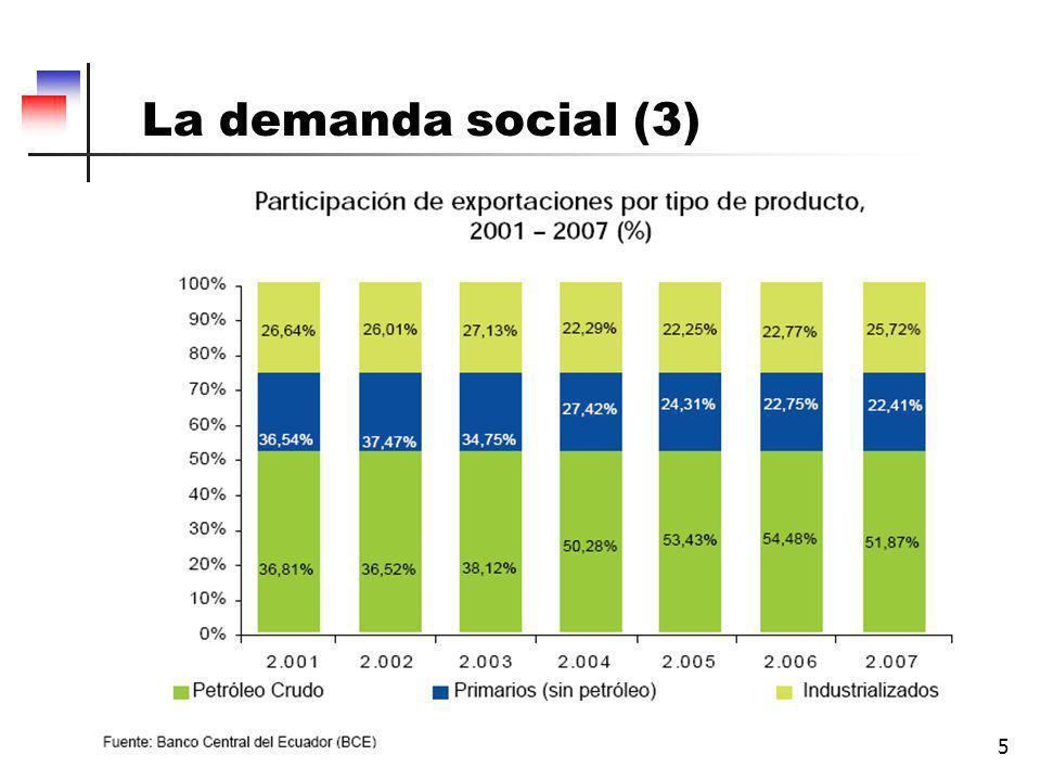 5 La demanda social (3)