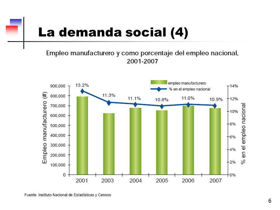6 La demanda social (4)
