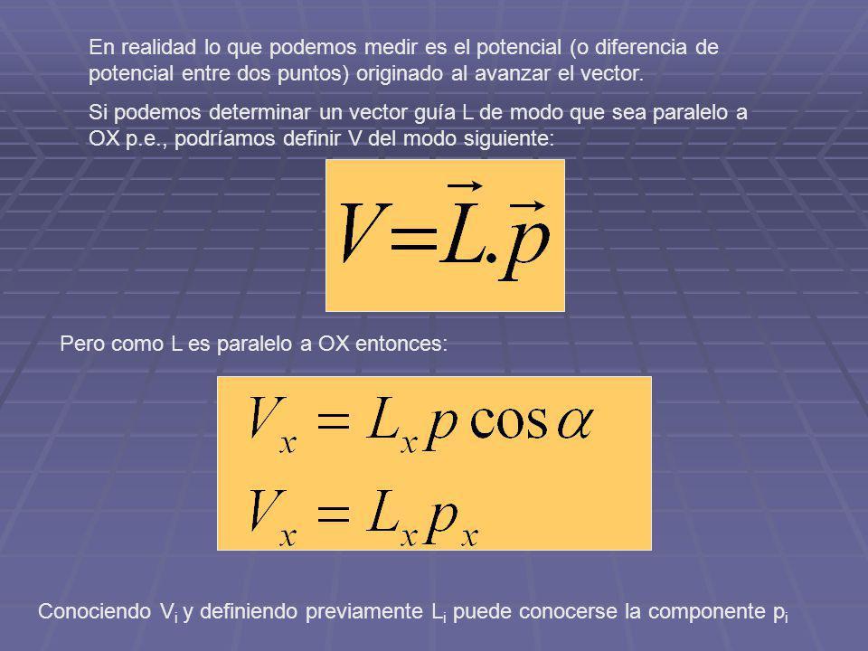En realidad lo que podemos medir es el potencial (o diferencia de potencial entre dos puntos) originado al avanzar el vector. Si podemos determinar un