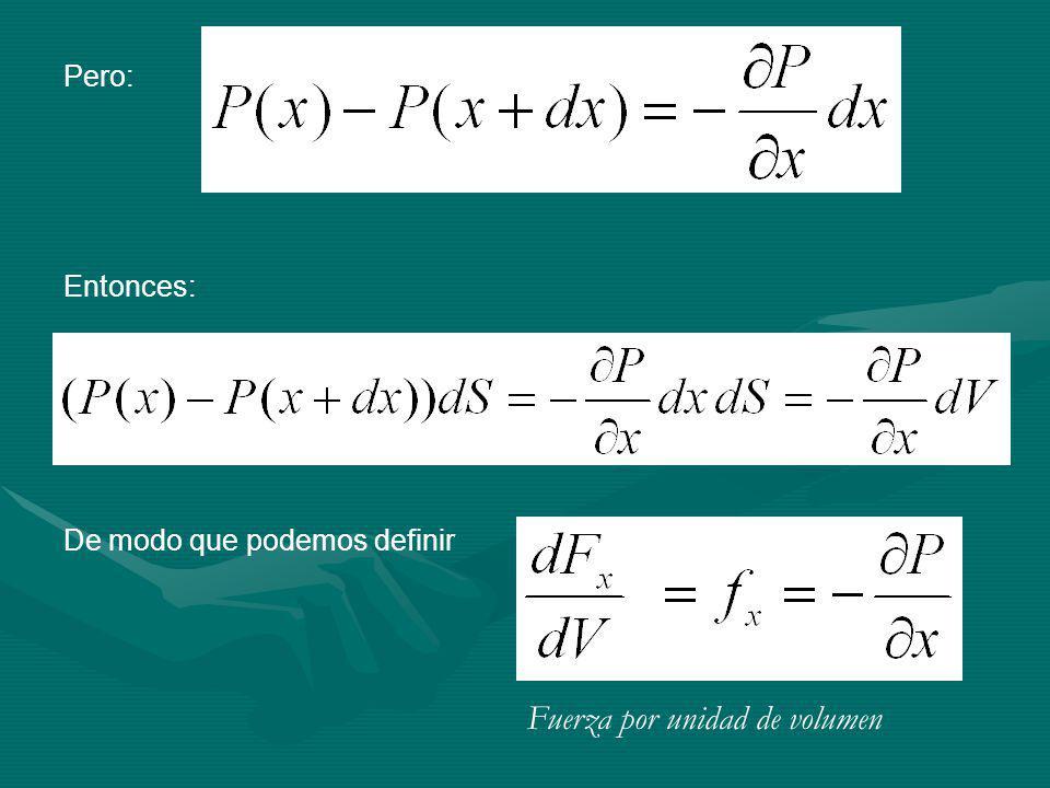 Pero: Entonces: De modo que podemos definir Fuerza por unidad de volumen