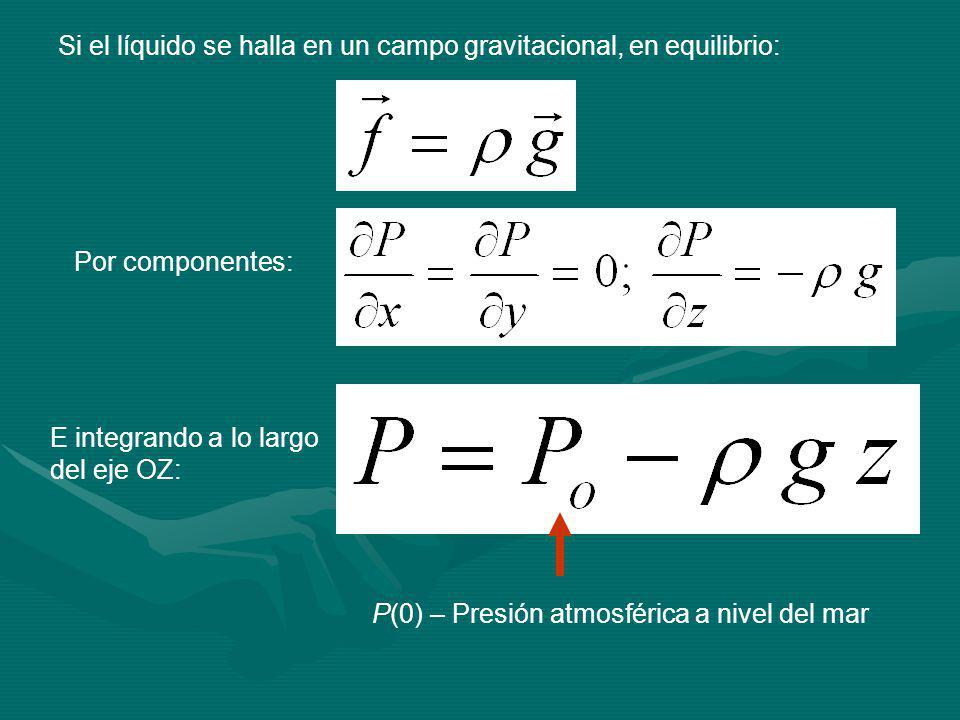 Si el líquido se halla en un campo gravitacional, en equilibrio: Por componentes: E integrando a lo largo del eje OZ: P(0) – Presión atmosférica a nivel del mar