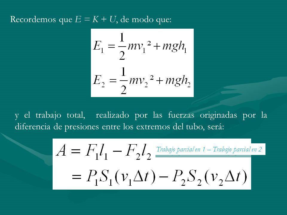 Recordemos que E = K + U, de modo que: y el trabajo total, realizado por las fuerzas originadas por la diferencia de presiones entre los extremos del tubo, será: Trabajo parcial en 1 – Trabajo parcial en 2
