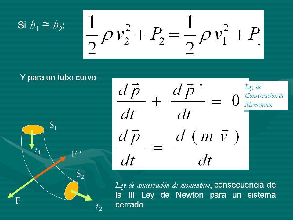 Si h 1 h 2 : Y para un tubo curvo: S1S1 S2S2 v1v1 v2v2 F F Ley de conservación de momentum, consecuencia de la III Ley de Newton para un sistema cerrado.