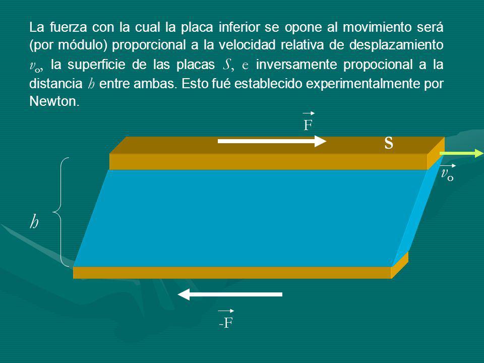 vovo h F S La fuerza con la cual la placa inferior se opone al movimiento será (por módulo) proporcional a la velocidad relativa de desplazamiento v o, la superficie de las placas S, e inversamente propocional a la distancia h entre ambas.