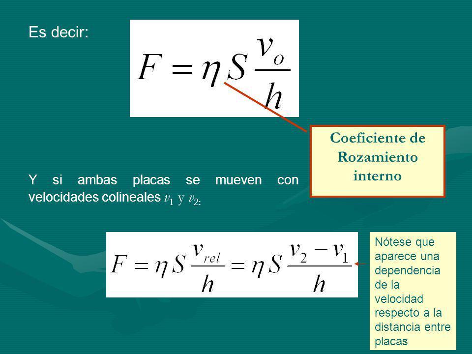 Es decir: Coeficiente de Rozamiento interno Y si ambas placas se mueven con velocidades colineales v 1 y v 2: Nótese que aparece una dependencia de la velocidad respecto a la distancia entre placas