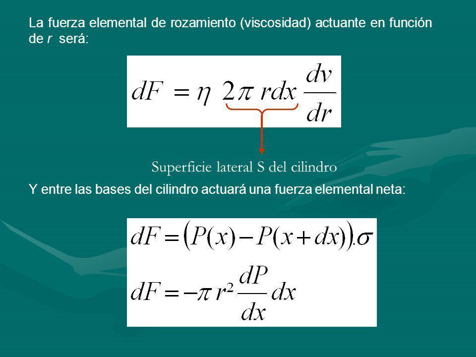 La fuerza elemental de rozamiento (viscosidad) actuante en función de r será: Superficie lateral S del cilindro Y entre las bases del cilindro actuará una fuerza elemental neta: