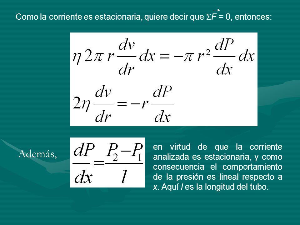 Como la corriente es estacionaria, quiere decir que F = 0, entonces: Además, en virtud de que la corriente analizada es estacionaria, y como consecuencia el comportamiento de la presión es lineal respecto a x.