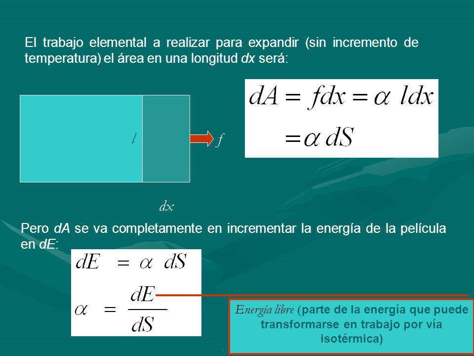 El trabajo elemental a realizar para expandir (sin incremento de temperatura) el área en una longitud dx será: l dx f Pero dA se va completamente en incrementar la energía de la película en dE: Energía libre ( parte de la energía que puede transformarse en trabajo por vía isotérmica)