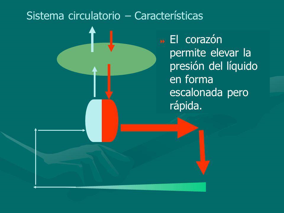 h1h1 h2h2 h v1v1 v2v2 En términos de energía y trabajo: donde: E 2 - Energía mecánica total en 2 E 1 - Energía mecánica total en 1 A – trabajo de las fuerzas externas que trasladan la masa de líquido de 1 a 2 S1S1 S2S2