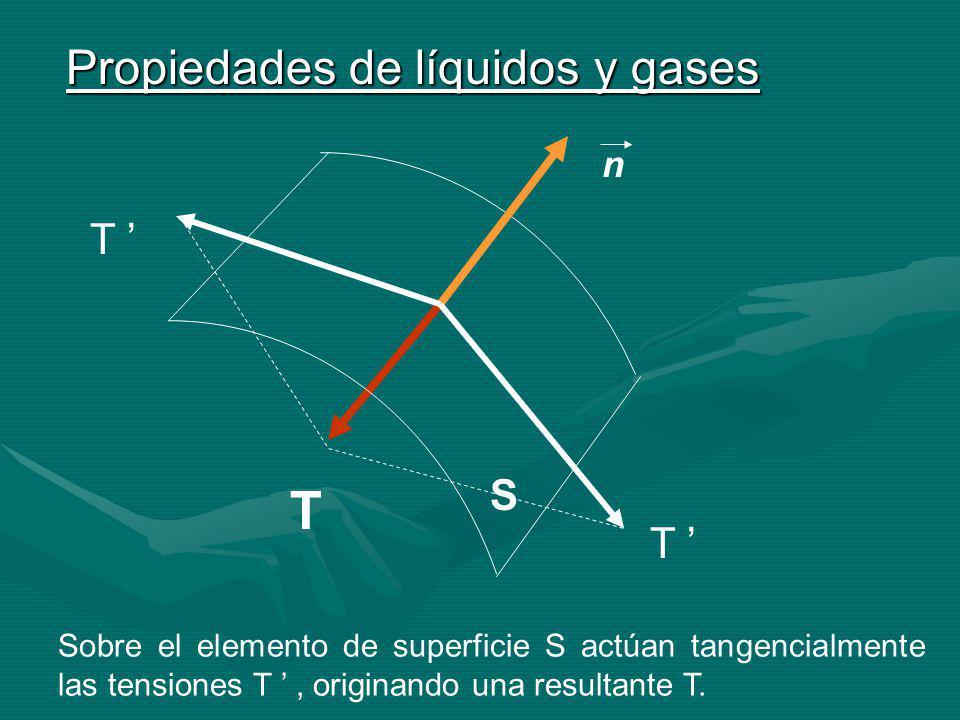 Propiedades de líquidos y gases S n T T T Sobre el elemento de superficie S actúan tangencialmente las tensiones T, originando una resultante T.