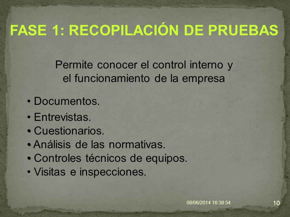 FASE 1: RECOPILACIÓN DE PRUEBAS Permite conocer el control interno y el funcionamiento de la empresa 10 Documentos. Entrevistas. Cuestionarios. Anális